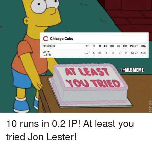 Chicago, Mlb, and Chicago Cubs: C Chicago Cubs  PITCHERS  Lester  (L. 5-6)  IP H R ER BB SO HR PC-ST ERA  0.2 6 10 4 3 0 2 53-27 4.25  10 4 3 2 53-27 4.25  AT LEAST  YOU TRIED  @MLBMEME 10 runs in 0.2 IP! At least you tried Jon Lester!