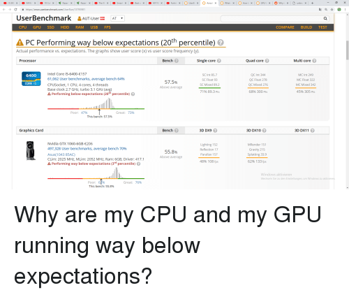 Clock, Windows, and Gravity: C  https://www.userbenchmark.com/UserRun/13795981  UserBenchmark &AUT-User AT  CPU GPU SSD HDD RAM USB FPS  COMPARE BUILD TEST  A PC Performing way below expectations (20th percentile)  Actual performance vs. expectations. The graphs show user score (x) vs user score frequency (y).  Processor  Bench  Single core  Quad core  Multi core  Intel Core i5-6400-157  61,062 User benchmarks, average bench 64%  CPUSocket, 1 CPU, 4 cores, 4 threads  Base clock 2.7 GHz, turbo 3.1 GHz (avg)  A Performing below expectations (20th percentile)  SC Int 85.7  SC Float 93  SC Mixed 89.2  QC Int 344  QC Float 278  QC Mixed 276  6896 300 Pts  MC Int 249  MC Float 322  MC Mixed 342  45% 305 Pts  6400  575%  Above average  CORE i5  71 % 89.3 Pts  Poor:  47%  Great:  73%  This bench: 57.5%  Graphics Card  Bench  3D DX9  3D DX10  3D DX11  Nvidia GTX 1060-6GB-206  497,328 User benchmarks, average bench 70%  Asus(1043 85AC)  CLim: 2025 MHz, MLim: 2052 MHz, Ram: 6GB, Driver: 417.1  A Performing way below expectations (3rd percentile)  Lighting 152  Reflection 17  Parallax 157  MRender 151  Gravity 215  Splatting 33.9  6296 133 fps  55.8%  Above average  48% 108fps  Windows aktivieren  Wechseln Sie zu den Einstellungen, um Windows zu aktiviere  76%  Poor: 62%  This bench: 55.8%  Great: