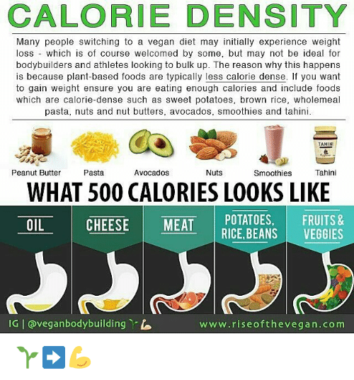 Calorie Density Many People Switching To A Vegan Diet May