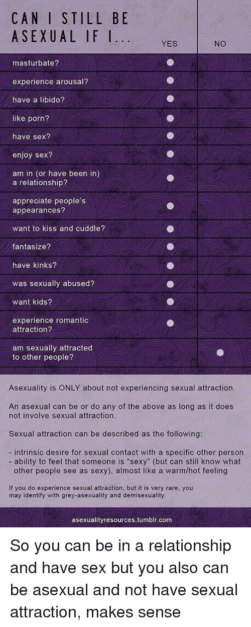 Am i asexual or not