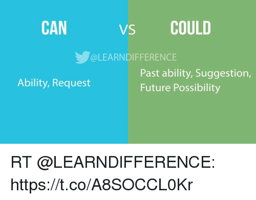 CAN vs COULD Past Ability Suggestion Future Possibility