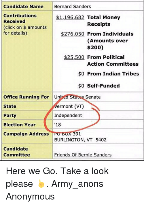 Memes, Indian, And 🤖: Candidate Name Bernard Sanders Contributions  $1,196,682 Total Money Received  Money Receipts