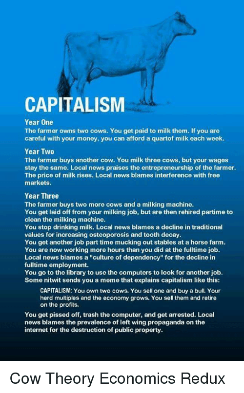 """price mechanism works in a capitalistic economy Work in the following chapter we will discuss some of the dilemmas and problems of capitalism as an economic system which explains its limitations and failures the chapters which follow """"prices"""" as a mechanism for supplying both information and incentives to people in such a way that their activities can be."""