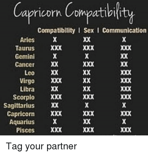 Aries sagittarius compatibility sexually