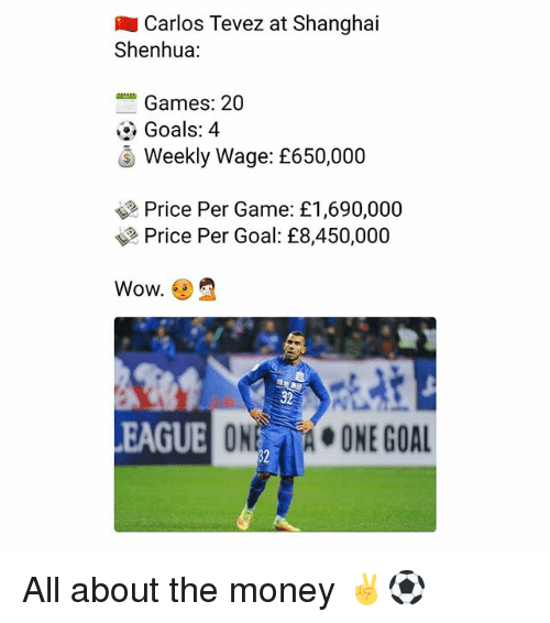 Goals, Memes, and Money: Carlos Tevez at Shanghai  Shenhua:  Games: 20  Goals: 4  Weekly Wage: £650,000  Price Per Game: £1,690,000  Price Per Goal: £8,450,000  Wow.  32  ぺし  EAGUE  ONONE GOAL All about the money ✌⚽️