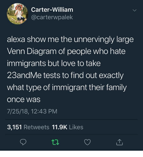Family, Love, and Diagram: Carter-William  @carterwpalek  alexa show me the unnervingly large  Venn Diagram of people who hate  immigrants but love to take  23andMe tests to find out exactly  what type of immigrant their family  once was  7/25/18, 12:43 PM  3,151 Retweets 11.9K Likes