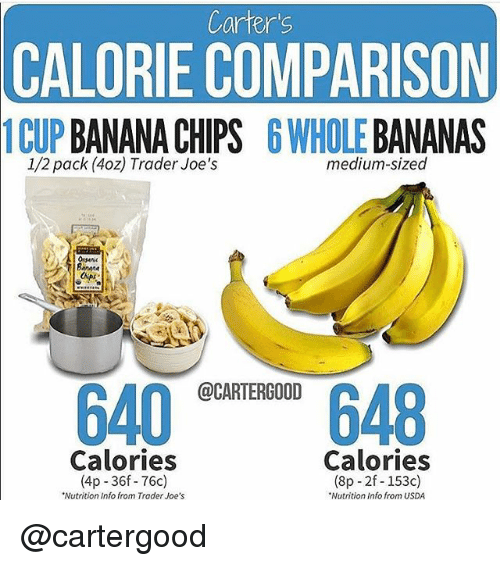 Memes, 🤖, and Medium: Carter's CALORIE COMPARISON 1CUP BANANA CHIPS 6  WHOLE BANANAS
