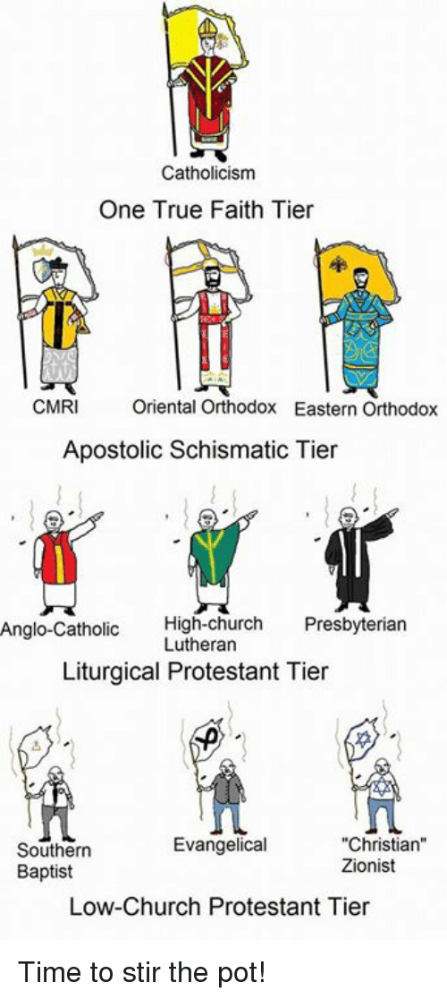 baptist vs catholic church What are the differences between catholics and methodists q  the catholic church has consistently taught, through 2,000 years, that christ is truly present .