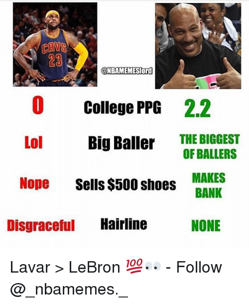 Cavs, Hairline, and Lol: CAVS  23  ONBAMEMESlord  0College PPG 22  Big Baller  Nope Sells s500 shoes MAKES  THE BIGGEST  OF BALLERS  Lol  BANK  Disgraceful Hairline  NONE Lavar > LeBron 💯👀 - Follow @_nbamemes._