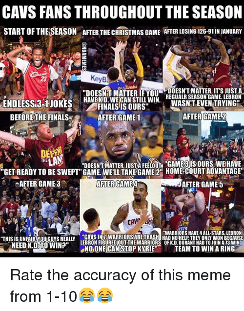 """Basketball, Cavs, and Christmas: CAVS FANS THROUGHOUT THE SEASON  ESEASONAFER THE CHRISTMAS GAME ATTERLOSING 126  DOESNTT MATTER IF YOU  HAVE WECAN STILL WIN. REGUALR SEASON GAME. LEBRON  FINALS IS OURS""""  WASNT EVEN TRYING  AFTER GAME 2  BEFORE THE FINALS  AFTER GAME 1  THE  """"DOESNTIMATTER, JUSTA FEELOUT  """"GAME3 ISOURS, WEHAVE  """"GET READY TO BE SWEPT"""" GAME WELLTAKEGAME 2 HOME COURT ADVANTAGE""""  AFTER GAME 3  AFTER GAME 4  AFTER GAME 5  WARRIORS HAVE4ALL-STARS. LEBRON  CAVS IN WARRIORS ARE TRASH HAD NO HELP THEY ONLY WON BECAUSE  LEBRON FIGUREDOUT THE WARRIORS OFK D. DURANT HAD TO JOIN AT3 WIN  NEED K.D TO WIN?""""  NOONE CAN STOP KYRIE""""  TEAM TO WIN A RING Rate the accuracy of this meme from 1-10😂😂"""