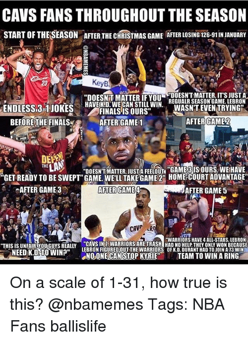 """Cavs, Christmas, and Finals: CAVS FANS THROUGHOUT THE SEASON  START OF THESEASON AETER THE CHRISTMAS GAME MAFIERLOSING 126-91 iN JANUARY  DOESNT MATTER IF YOU  DOESNT MATTER, ITS JUST A  ENDLESS 3-1 IO  HAVETOD REGUALR SEASON GAME. LEBRON  FINALS IS OURS""""  WASNT EVEN TRYING  BEFORE THE FINALS  AFTER GAME 2  AFTER GAME 1  LAN  THE  """"DOESNTMATTER JUST FEELOUT """"GAME3ISOURS WEHAVE  GET READY TO BE SWEPT"""" GAME. WELL TAKE GAMEZ HOME COURTADVANTAGE  AFTER GAME 3  AFTER GAME  4  AFTER GAME 5  WARRIORS HAVE 4 ALL-STARS. LEBRON  CAVSINT WARRIORSARETRASHIHAD NO HELP THEY ONLY WONBECAUSE  """"THIS IS UNFAIR VOUGUYSREALLY  LEBRON FIGURED OUT THE WARRIORS OF K.D. DURANT HAD TO JOINAT3 WIN  NEEDK.D TO WIN?""""  NO ONE CAN STOP KYRIE  TEAM TO WIN A RING On a scale of 1-31, how true is this? @nbamemes Tags: NBA Fans ballislife"""