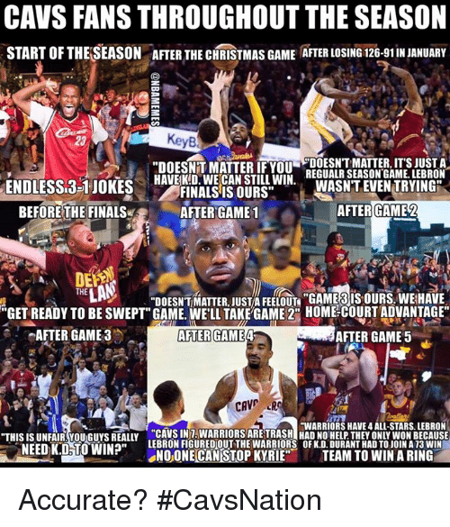 """Cavs, Finals, and Nba: CAVS FANSTHROUGHOUT THE SEASON  DOESN'T MATTER, ITS JUST A  """"DOESNT MATTER IF YOU  REGUALR SEASON GAME. LEBRON  HAVE KAD.WECAN STILL WIN  ENDLESS 3-1 JOKES  WASNT EVEN TRYING  FINALS IS OURS""""  AFTER GAME  BEFORE THE FINALS  AFTER GAME 1  """"GET READY TO BE SWEPT"""" GAME. WELL TAKE GAME 2n HOMERCOURT ADVANTAGE""""  EATER GAME 5  CAFTER GAME 3  AFTER GAME  """"WARRIORS HAVE4ALL-STARS. LEBRON  THIS IS UNFAIRYOU Guys REALLY CAVSIN 7 WARRIORS ARE TRASH HADNO HELPTHEY ONLY WONBECAUSE  NEED K.D TO WIN?""""  LEBRONFIGUREDIOUT THE WARRIORS OFK.D, DURANT HAD TO JOIN A13 WIN  NOONE CAN STOP KYRIE""""  T TEAM TO WIN A RING Accurate? #CavsNation"""