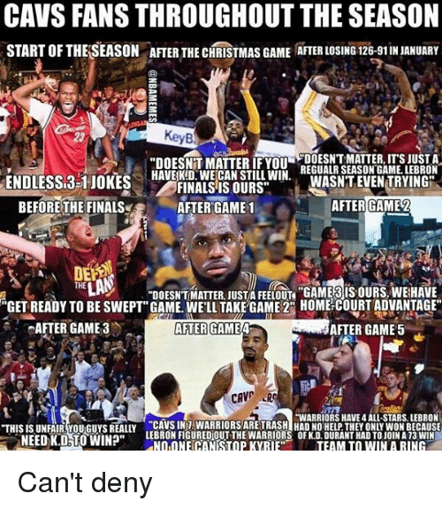 """Cavs, Finals, and Memes: CAVS FANSTHROUGHOUT THE SEASON  KeyB  """"DOESN MATTER IF YOU  ITSJUSTA  REGUALR SEASON GAME. LEBRON  WASN'T EVEN TRYING  FINALS IS OURS""""  AFTER GAME  BEFORE THE FINALS  AFTER GAME  THE  DOESNTMATTER, JUST FEELOUT GAME3 ISOURS, WEHAVE  """"GET READY TO BE SWEPT"""" GAME. WELL TAKE GAME 2"""" HOME COURT ADVANTAGE  CAFTER GAME 3  AFTER GAME 4  AFTER GAME 5  CAVE RC  HWARRIORS HAVE4ALL-STARS. THIS ISUNFAIR YOU GUYS REALLY CAVSINTAWARRIORSARE TRASHIHADNO HELP THEY ONLY WON BECAUSE  a LEBRON FIGURED OUT THE WARRIORS OF K.D. DURANT HAD TO JOIN AT3 WIN  NEED K.D TO WIN?  NO ONE CAN STOP KYRIE""""  TEAM TO WIN A RING Can't deny"""