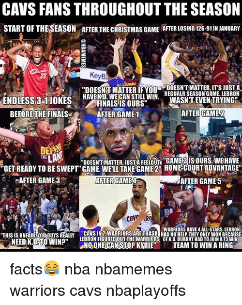 """Basketball, Cavs, and Christmas: CAVS FANSTHROUGHOUT THE SEASON  START OF THESEASON AFTER THE CHRISTMAS GAME AFIER LosING 126-91 iN JANUARY  """"DOESNPT MATTER IF YOU  USTA  ENDLESS.3-1 JOKES  HA STILL WIN REGUALR SEASON GAME. LEBRON  WASNT EVEN TRYING  FINALS IS OURS""""  AFTER GAME 2  BEFORE THE FINALSW  AFTER GAME 1  THE  ITDOESNTMATTER, JUST FEELOUT """"GAME8 ISOURS, WEHAVE  GET READY TO BE SWEPT""""GAME. WELL TAKE GAME 2 HOME COURTADVANTAGE""""  AFTER GAME 3  AFTER GAME 4  i AFTER GAME 5  CAVP RC  """"WARRIORS HAVE 4 ALL-STARS. LEBRON  """"THIS ISUNFAIR You Guys REALLY CAVS IN 7. WARRIORS ARE TRASHIHAD NO HELP THEY ONLYWONBECAUSE  NEED K.D TO WIN?""""  LEBRON FIGUREDIOUTTHE WARRIORS OF K.D. DURANT HAD TOJOIN NOONE CAN STOP KYRIE  TEAM TO WIN A RING facts😂 nba nbamemes warriors cavs nbaplayoffs"""
