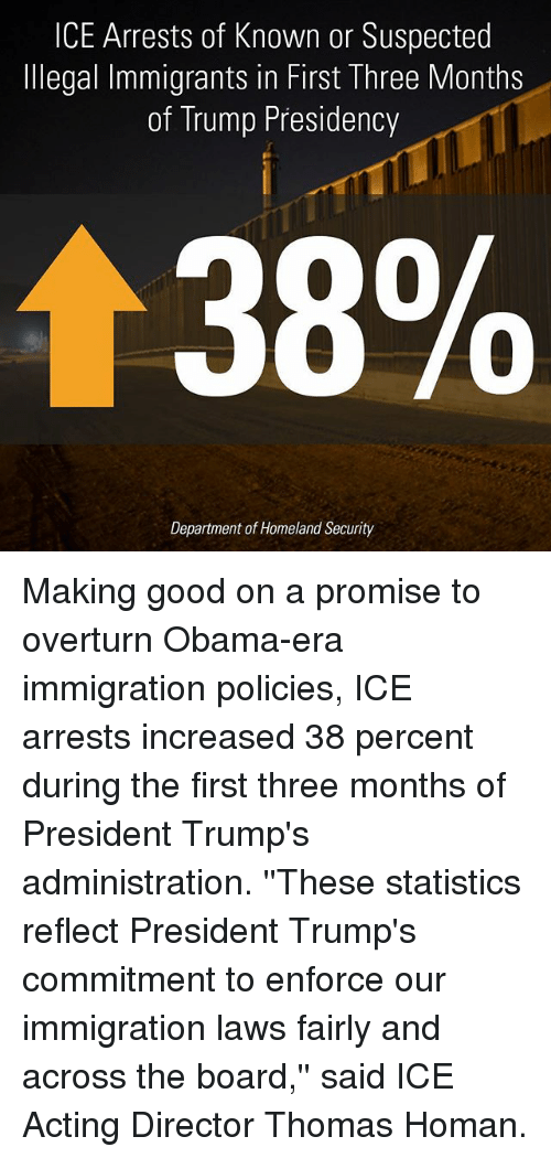 Memes, Obama, and Good: CE Arrests of Known or Suspected  Illegal Immigrants in First Three Months  of Trump Presidency  38%  Department of Homeland Security Making good on a promise to overturn Obama-era immigration policies, ICE arrests increased 38 percent during the first three months of President Trump's administration. ''These statistics reflect President Trump's commitment to enforce our immigration laws fairly and across the board,'' said ICE Acting Director Thomas Homan.