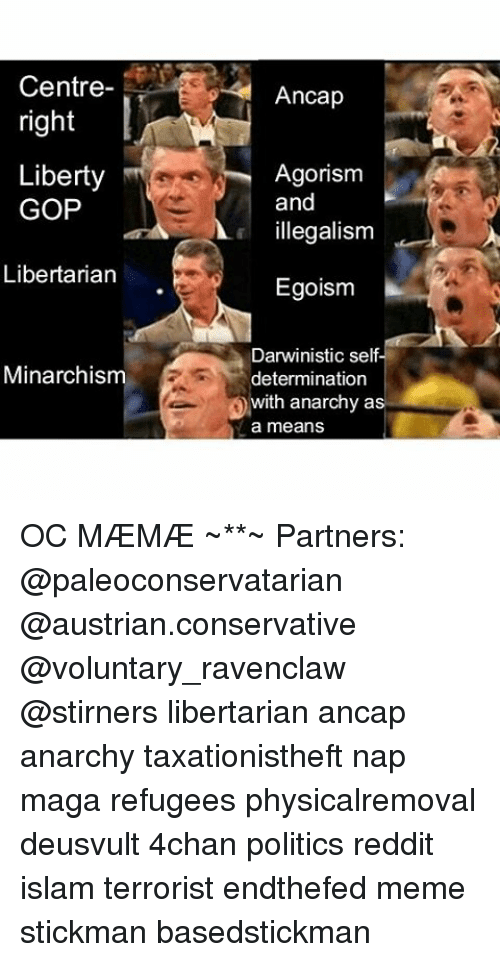 Centre Right Liberty Gop Libertarian Minarchism Ancap Agorism And
