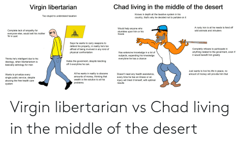 Animals, Life, and Money: Chad living in the middle of the desert  Virgin libertarian  Knows in depth all the taxative system in his  country, that's why he decided not to partake on it  Too stupid to understand taxation  A rusty iron is all he needs to fend off  Would help anyone who  stumbles upon him or his  house  Complete lack of empathy for  everyone else, would sell his mother  for a cent  wild animals and intruders  DONT TREAD ON ME  Says he wants to carry weapons to  defend his property, in reality he's too  affraid of being involved in any kind of  physical confrontation  Completly refuses to participate in  anything related to the goverment, even if  it would benefit him greatly  Has extensive knowledge in a lot of  subjects, expanding his knwoledge  everytime he has a chance  Thinks he's intelligent due to his  ideology, when libertarianism is  basically astrology for men  Hates the goverment, despite leeching  off it everytime he can.  Just wants to live his life in peace, no  All he wants in reality is obscene  amounts of money, thinking that  Doesn't need any health assistance,  every time he has an illness or an  injury will treat it himself, with optimal  amount of money will provide him that  Wants to privatize every  single public service, despite  abusing the free health care  system  wealth is the solution to all his  problems  results Virgin libertarian vs Chad living in the middle of the desert