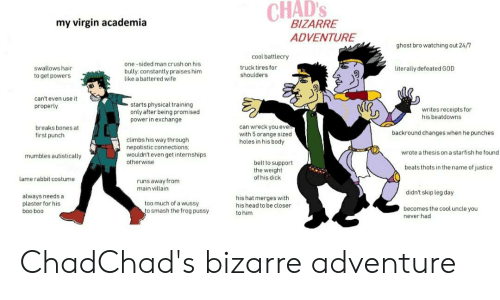 Anime, Bones, and Boo: CHAD'S  my virgin academia  BIZARRE  ADVENTURE  ghost bro watching out 24/7  cool battlecry  one-sided man crush on his  truck tires for  swallows hair  literally defeated GOD  bully constantly praises him  like a battered wife  shoulders  to get powers  can't even use it  starts physical training  only after being promised  power in exchange  properly  writes receipts for  his beatdowns  can wreck you eve  with 5 orange sized  holes in his body  breaks bones at  backround changes when he punches  first punch  climbs his way through  nepotistic connections  wouldn't even get internships  otherwise  wrote a thesis on a starfish he found  mumbles autistically  belt to support  the weight  beats thots in the name of justice  of his dick  lame rabbit costume  runs away from  main villain  didn't skip leg day  always needs a  plaster for his  boo boo  his hat merges with  his head to be closer  too much of a wussy  becomes the cool uncle you  never had  to smash the frog pussy  to him ChadChad's bizarre adventure