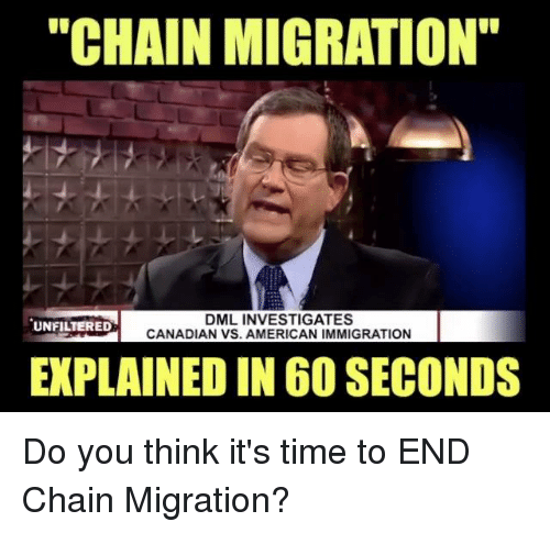 chain migration dml investigates unfiltered canadian vs american immigration explained 9448545 ✅ 25 best memes about canadians vs americans canadians vs