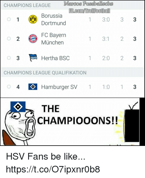 Be Like, Memes, and Champions League: CHAMPIONS  LEAGUE B.oomollooel  Borussia  Dortmund  1 3:0 33  FC Bayerrn  München  2  1 3:1 23  3  Hertha BSC  1 2:0 23  CHAMPIONS LEAGUE QUALIFIKATION  4 Hamburger SV1:0 3  THE  CHAMPIOOONS!! HSV Fans be like... https://t.co/O7ipxnr0b8