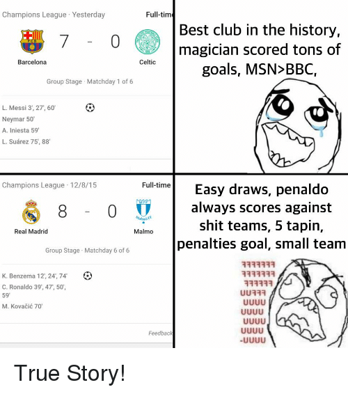 Barcelona, Celtic, and Memes: Champions League Yesterday  Full-tim  Best club in the history,  FCB  magician scored tons of  Barcelona  Celtic  goals, MSN BBC,  Group Stage Matchday 1 of 6  L. Messi 3', 27', 60'  Neymar 50  A. Iniesta 59'  L. Suarez 75, 88'  Champions League 12/8/15  Full-time  Easy draws, penaldo  always scores against  Malmo  shit teams, 5 tapin,  Malmo  Real Madrid  penalties goal, small team  Group Stage Matchday 6 of 6  1113131  K. Benzema 12', 24', 74'  C. Ronaldo 39, 47, 50,  59  M. Kovacic 70  Feedback True Story!