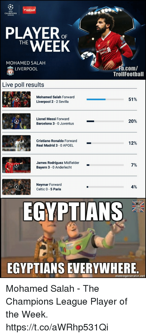 Barcelona, Celtic, and Memes: CHAMPIONS  PLAYER (  HWEEK  OF  THE  MOHAMED SALAH  LIVERPOOL  Fb.com/  TrollFootball  Live poll results  Mohamed Salah Forward  Liverpool 2- 2 Sevilla  51%  Lionel Messi Forward  Barcelona 3-0 Juventus  20%  Cristiano Ronald Forward  12%  Real Madrid 3-0 APOEL  James Rodríguez Midfielder_  Bayern 3-0 Anderlecht  7%  Neymar Forward  Celtic 0-5 Paris  4%  OCCERE  EGYPTIANS  EGYPTIANSEVERYWHERE Mohamed Salah - The Champions League Player of the Week. https://t.co/aWRhp531Qi