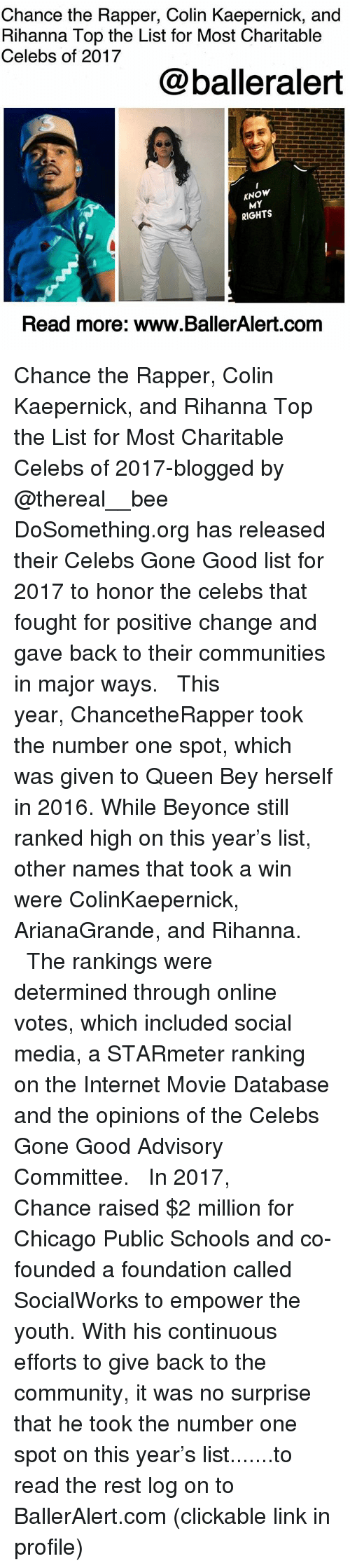 Beyonce, Chance the Rapper, and Chicago: Chance the Rapper, Colin Kaepernick, and  Rihanna Top the List for Most Charitable  Celebs of 2017  @balleralert  KNOW  MY  RIGHTS  Read more: www.BallerAlert.com Chance the Rapper, Colin Kaepernick, and Rihanna Top the List for Most Charitable Celebs of 2017-blogged by @thereal__bee ⠀⠀⠀⠀⠀⠀⠀⠀⠀ ⠀⠀ DoSomething.org has released their Celebs Gone Good list for 2017 to honor the celebs that fought for positive change and gave back to their communities in major ways. ⠀⠀⠀⠀⠀⠀⠀⠀⠀ ⠀⠀ This year, ChancetheRapper took the number one spot, which was given to Queen Bey herself in 2016. While Beyonce still ranked high on this year's list, other names that took a win were ColinKaepernick, ArianaGrande, and Rihanna. ⠀⠀⠀⠀⠀⠀⠀⠀⠀ ⠀⠀ The rankings were determined through online votes, which included social media, a STARmeter ranking on the Internet Movie Database and the opinions of the Celebs Gone Good Advisory Committee. ⠀⠀⠀⠀⠀⠀⠀⠀⠀ ⠀⠀ In 2017, Chance raised $2 million for Chicago Public Schools and co-founded a foundation called SocialWorks to empower the youth. With his continuous efforts to give back to the community, it was no surprise that he took the number one spot on this year's list.......to read the rest log on to BallerAlert.com (clickable link in profile)