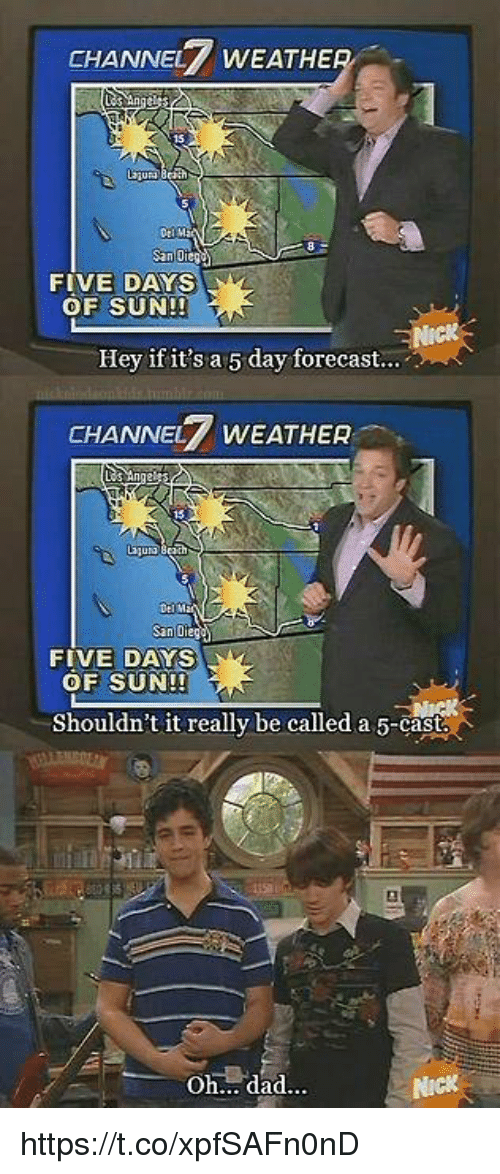 CHANNEL WEATHER FIVE DAYS OF SUN!! Hey if It's a 5 Day Forecast