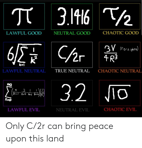 True, Good, and Evil: CHAOTIC GOOD  LAWFUL GOOD  NEUTRAL GOOD  2r4R  2  k-l  TRUE NEUTRAL  CHAOTIC NEUTRAL  LAWFUL NEUTRAL  3.2 TO  CHAOTIC EVIL  LAWFUL EVIL  NEUTRAL EVIL Only C/2r can bring peace upon this land