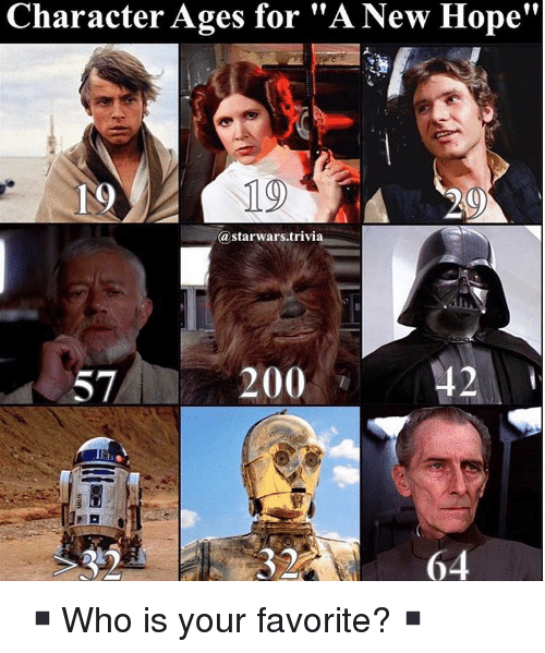 "Bailey Jay, Memes, and Hope: Character Ages for ""A New Hope""  19  19  @starwars.trivia  57  200 ▪️Who is your favorite?▪️"