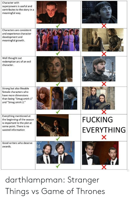 "Fucking, Game of Thrones, and Tumblr: Character with  superpowers is useful and  contributes to the story in a  meaningful way.  X  Characters are consistent  and experience character  development and  meaningful growth  Well thought out  redemption arc of an evil  character.  X  Strong but also likeable  female characters who  have more dimensions  than being ""Smug smirk 1""  and ""Smug smirk 2.""  Everything mentioned at  the beginning of the season  is important to the plot at  some point. There is no  wasted information  FUCKING  EVERYTHING  X  Good writers who deserve  ild  ards  awards  A darthlampman:  Stranger Things vs Game of Thrones"