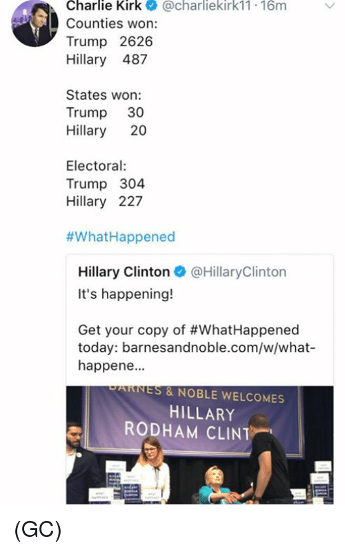 Charlie, Hillary Clinton, and Memes: Charlie Kirk@charliekirk11 16m  Counties won:  Trump 2626  Hillary 487  States won:  Trump 30  Hillary 20  Electoral  Trump 304  Hillary 227  #What-Happened  Hillary Clinton@HillaryClinton  It's happening!  Get your copy of #WhatHappened  today: barnesandnoble.com/w/what-  happene.  PARNES & NOBLE WELCOMES  HILLARY  RODHAM CLINT (GC)