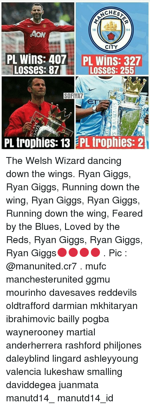 Dancing, Memes, and Reds: CHES  18  94  AON  CITY  PL wins: 407 IPL Wins: 327  LOSSes: 87  LOSSes: 255  SOFIYA7  PL trophies: 13 PL trophies: 2 The Welsh Wizard dancing down the wings. Ryan Giggs, Ryan Giggs, Running down the wing, Ryan Giggs, Ryan Giggs, Running down the wing, Feared by the Blues, Loved by the Reds, Ryan Giggs, Ryan Giggs, Ryan Giggs🔴🔴🔴🔴 . Pic : @manunited.cr7 . mufc manchesterunited ggmu mourinho davesaves reddevils oldtrafford darmian mkhitaryan ibrahimovic bailly pogba waynerooney martial anderherrera rashford philjones daleyblind lingard ashleyyoung valencia lukeshaw smalling daviddegea juanmata manutd14_ manutd14_id