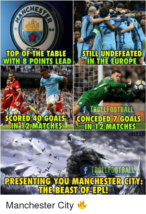 "Goals, Memes, and Europe: CHES  TOP OF THE TABLESTILL UNDEFEATED  WITH 8 POINTS LEAD IN THE EUROPE  .  .  f TROLLFOOTBALL  SCORED 40""GOALS-CONCEDED GOALS  IN 12 MATCHESIN 12 MATCHES  #EIZAD  TROLLFOOTDALL  PRESENTING YOU MANCHESTER CITY  THE BEAST OF EPL! Manchester City 🔥"