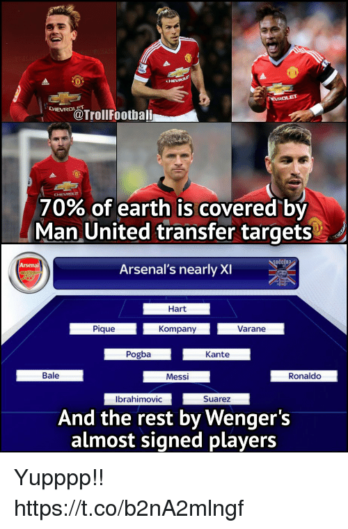 Arsenal, Memes, and Chevrolet: CHEVRO  CHEVROL  @TrollFootbali.  CHEVROLET  70% of earth is covered by  Man United transfer targets  Arsenal's nearly XI  Arsenal  Hart  Pique  Kompany  Varane  Pogba  Kante  Bale  Messi  Ronaldo  Ibrahimovic  Suarez  And the rest by Wenger's  almost signed players Yupppp!! https://t.co/b2nA2mlngf