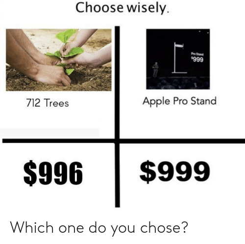Apple, Trees, and Pro: Choose wisely.  Pro Stand  $999  Apple Pro Stand  712 Trees  $999  $996 Which one do you chose?