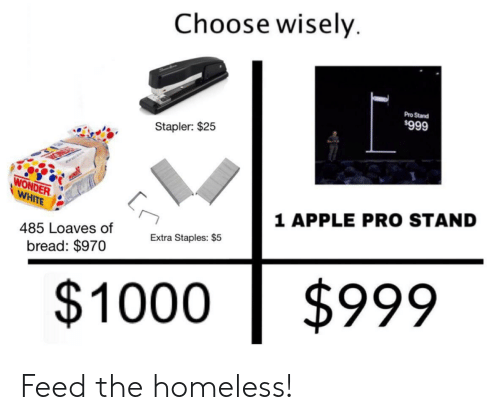 Choose Wisely Pro Stand $999 Stapler $25 NOW WONDER WHITE 1