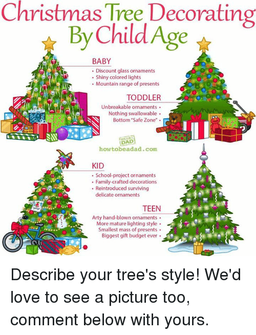 Memes, Budget, and Christmas Tree: Christmas Tree Decorating By Child Age BABY Discount