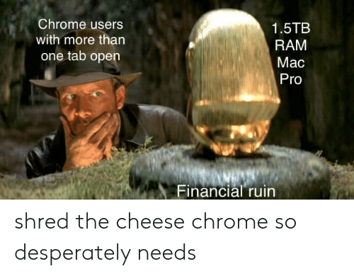 🔥 25+ Best Memes About Chrome, Twitch, and Reddit | Chrome
