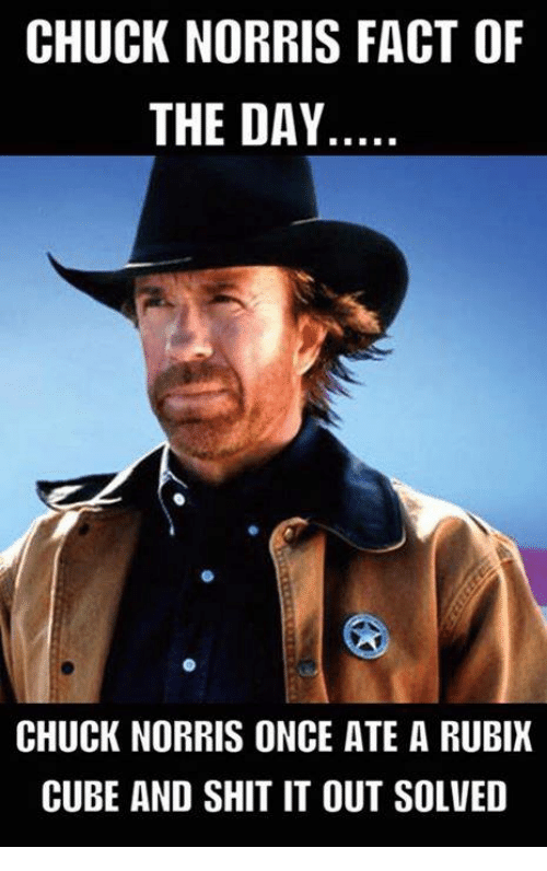 Search Chuck Norris Birthday Memes On Me