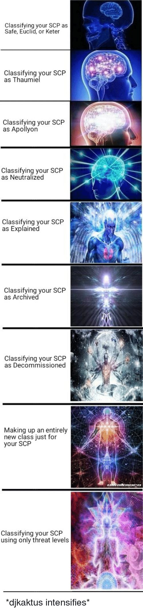 Classifying Your SCP as Safe Euclid or Keter Classifying
