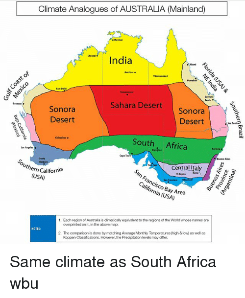 koppen classification of indian climate