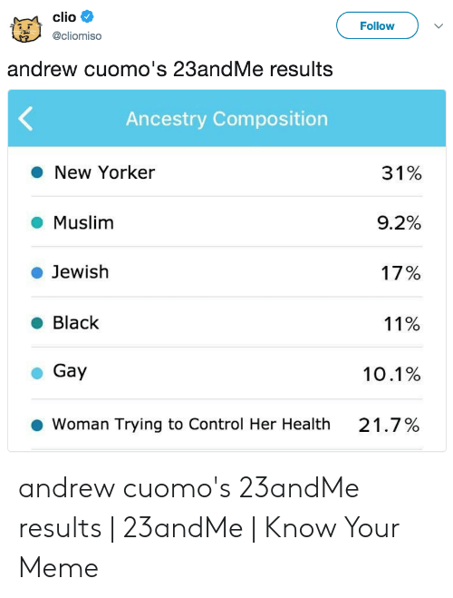 Clio Follow Andrew Cuomo's 23andMe Results Ancestry