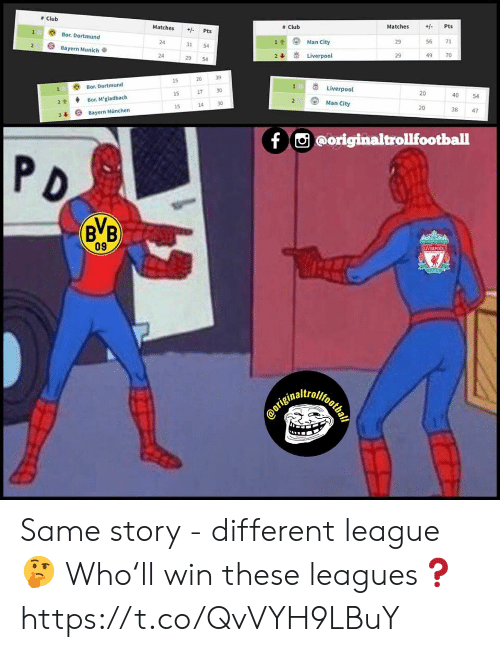 Club, Memes, and Liverpool F.C.:  # Club  Matches Pts  Matches Pts  56 71  49 70  Club  1Bor. Dortmund  1Man City  2Liverpool  2Bayern Munich  24  31 54  29  29  29 5  15  15  15  26 39  17 30  14 30  Bor. Dortmund  Liverpool  9 Man City  20  40 54  2 ◆ Bor. M'gladbach  e Bayern München  20  38 47  f ooriginaltrollfootball  BVB  09  iginaltro  ooth Same story - different league 🤔 Who'll win these leagues❓ https://t.co/QvVYH9LBuY
