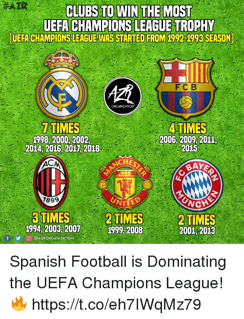 Football Memes And Spanish CLUBS TO WIN THE MOST UEFA CHAMPIONS LEAGUE TROPHY