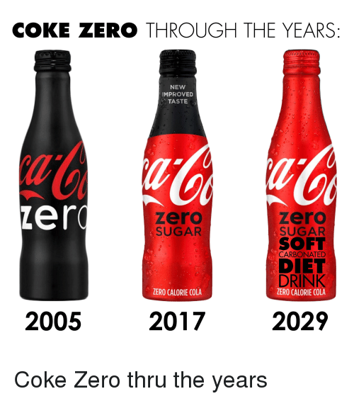coke zero through the years new improved taste er zero sugar zero sugar soft carbonated drink. Black Bedroom Furniture Sets. Home Design Ideas
