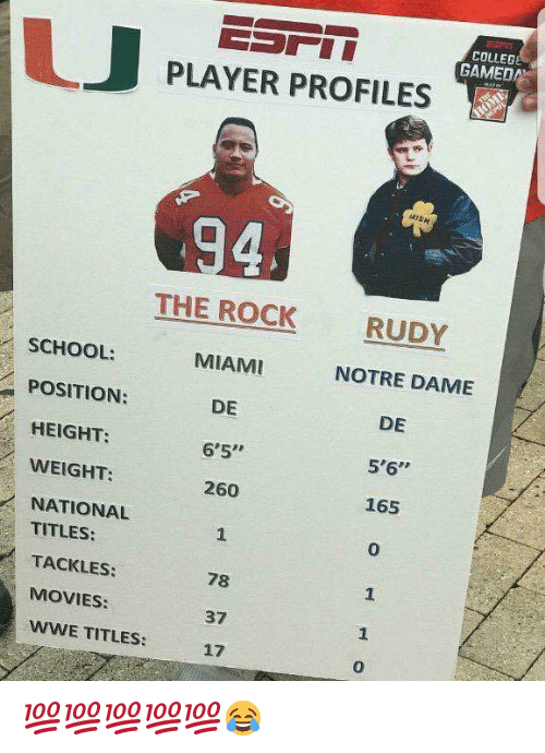 """College, Movies, and Nfl: COLLEGE  GAMEDA  LJ  PLAYER PROFILES  RISH  4  THE ROCK  MIAMI  DE  6'5  260  RUDY  SCHOOL:  POSITION:  HEIGHT:  NOTRE DAME  DE  5'6""""  165  0  WEIGHT:  NATIONAL  TITLES:  TACKLES:  MOVIES:  78  37  17  WWE TITLES:  0 💯💯💯💯💯😂"""