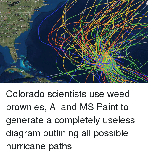 colorado scientists use weed brownies ai and ms paint to 36091316 funny and funny meme on me me