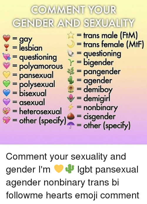 Questioning your own sexuality