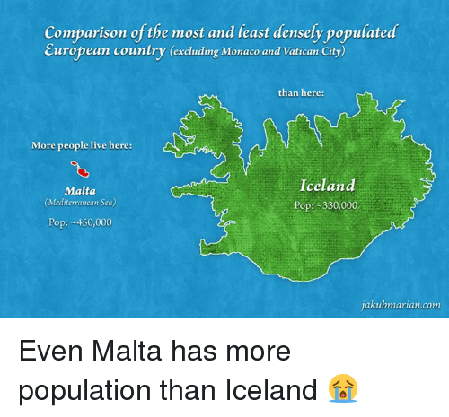 what is the most densely populated country in europe